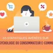 65 stats avérées sur la psychologie du consommateur numérique