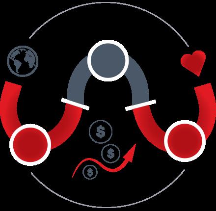 Acteur de changement, collaboration, partenariat, marché international, susciter l'émotion du client, créer le succès commercial pour nos clients