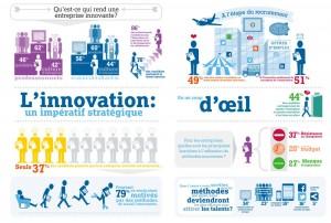 qu-est-ce-qui-rend-une-entreprise-innovante