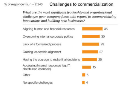 Image_Challenges to commercialization_6