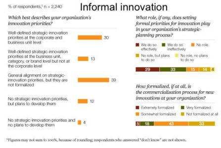 Image_Informal innovation_3
