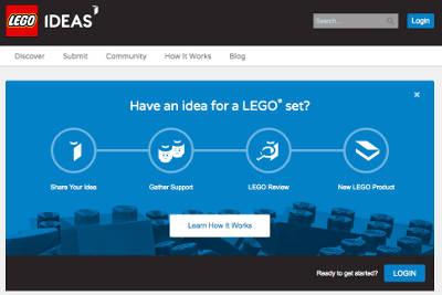 Processus génération d'idées lego