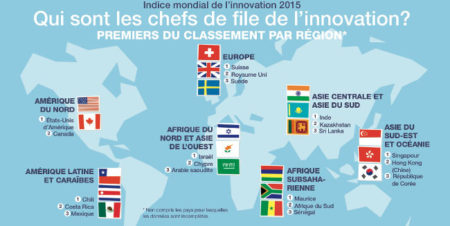 Top10 pays innovateurs