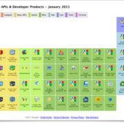 Google-APIs-Developer-Products