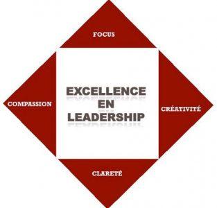 mindful-leadership-marturano